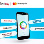 Konkurs PeoPay z Masterpass